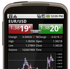 Forex mobile price alerts